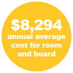 $8,294 annual average cost for room and board