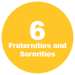 6 Fraternities and Sororities